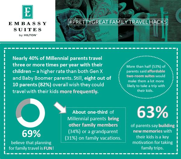 ESH Family Travel Hacks Survey Fact Sheet_crop