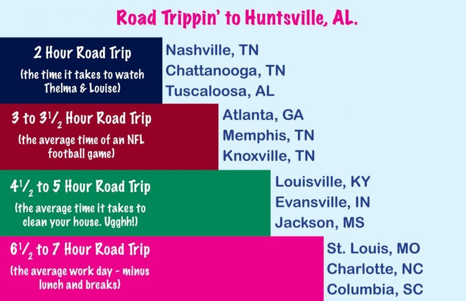 Huntsville Road Trip
